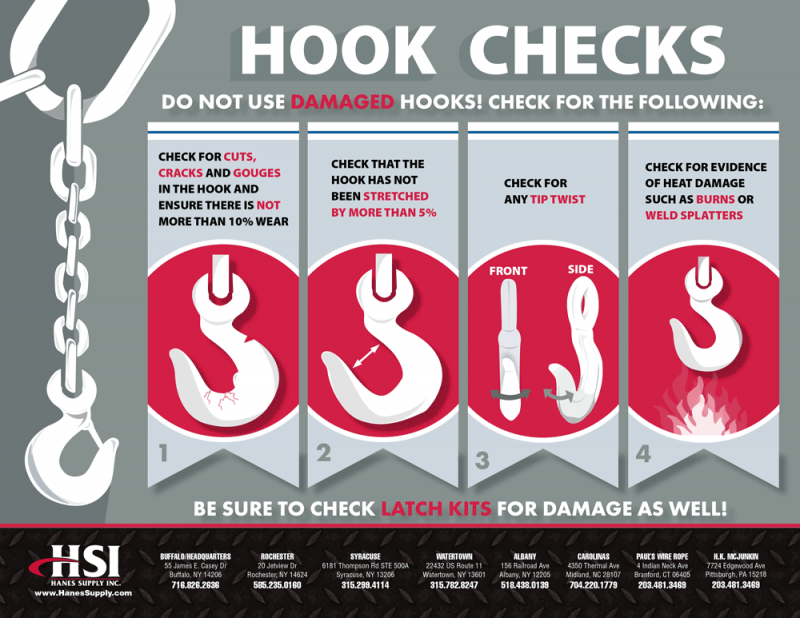 5 Advantages of Working with Crosby® Hooks | Hanes Supply Blog